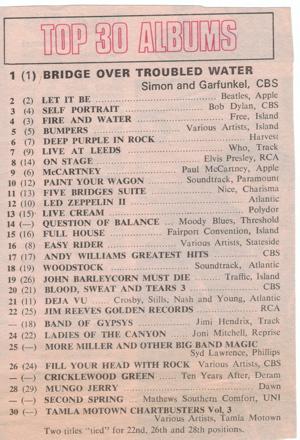 10 agosto 1970. Classifica dei dischi più venduti nel Regno Unito: 1° posto Simon and Garfunkel - Bridge Over Troubled Water; 2° posto Beatles - Let It Be; 3° posto Bob Dylan - Self Portrait